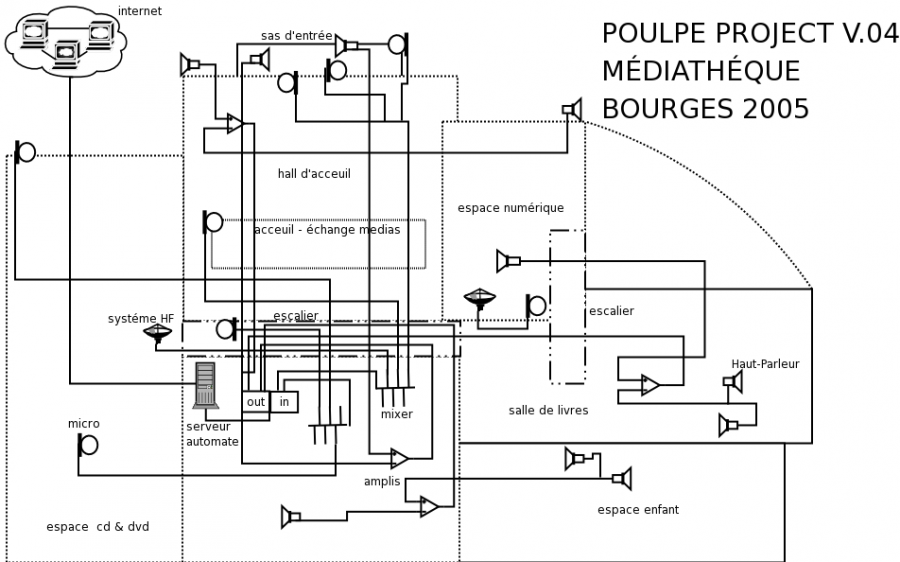 install_mediat_poulpe_bourges.png
